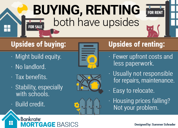 buying-renting-both-have-upsides